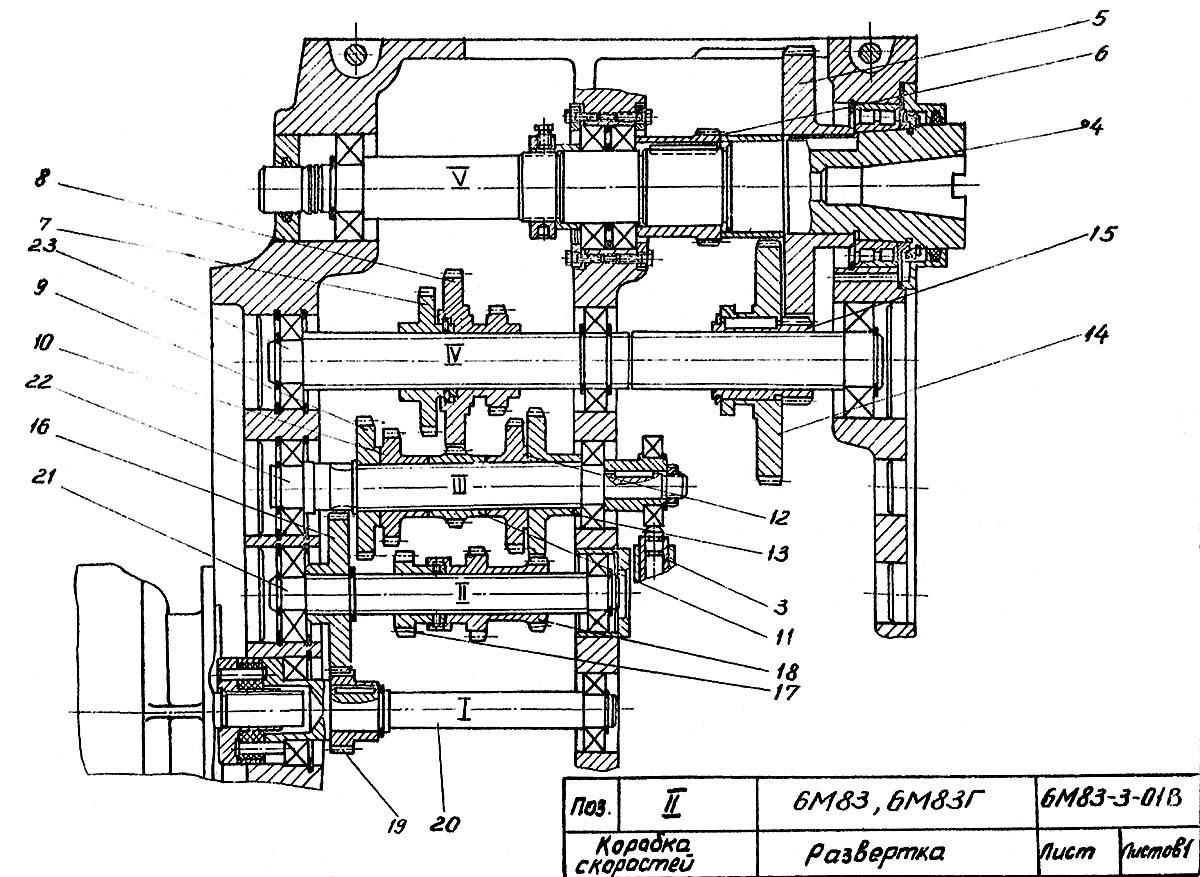 Коробка скоростей к двухскоростному конвейеру что такое роликовый рольганг