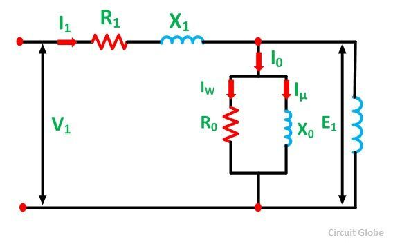 EQUIVALENT-CIRCUIT-OF-AN-INDUCTION-MOTOR-FIG-1