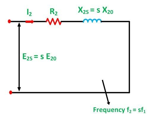 EQUIVALENT-CIRCUIT-OF-AN-INDUCTION-MOTOR-FIG-2