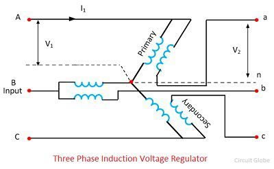 three-phase-induction-votlage-regulator