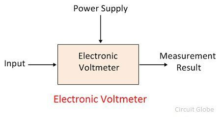 electronic-voltmeter