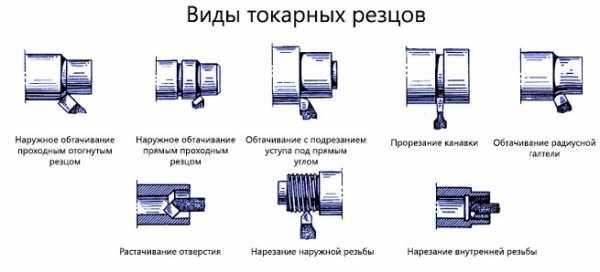tokarnye-rezcy_0.jpg
